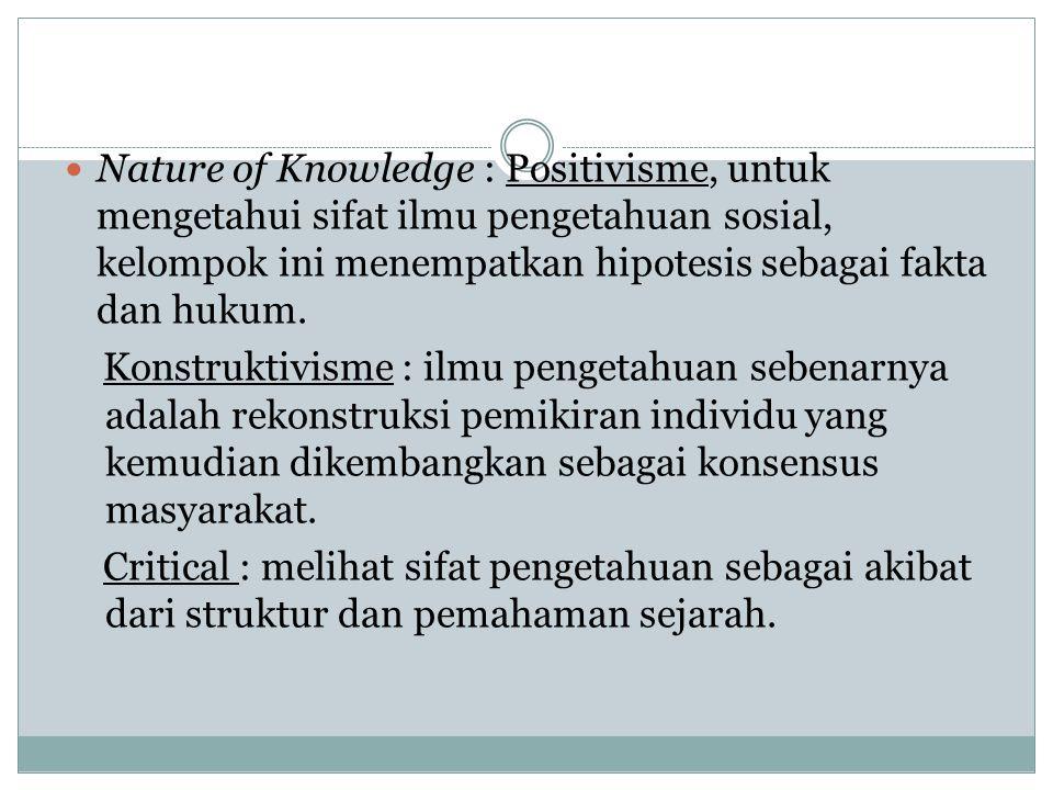 Nature of Knowledge : Positivisme, untuk mengetahui sifat ilmu pengetahuan sosial, kelompok ini menempatkan hipotesis sebagai fakta dan hukum.