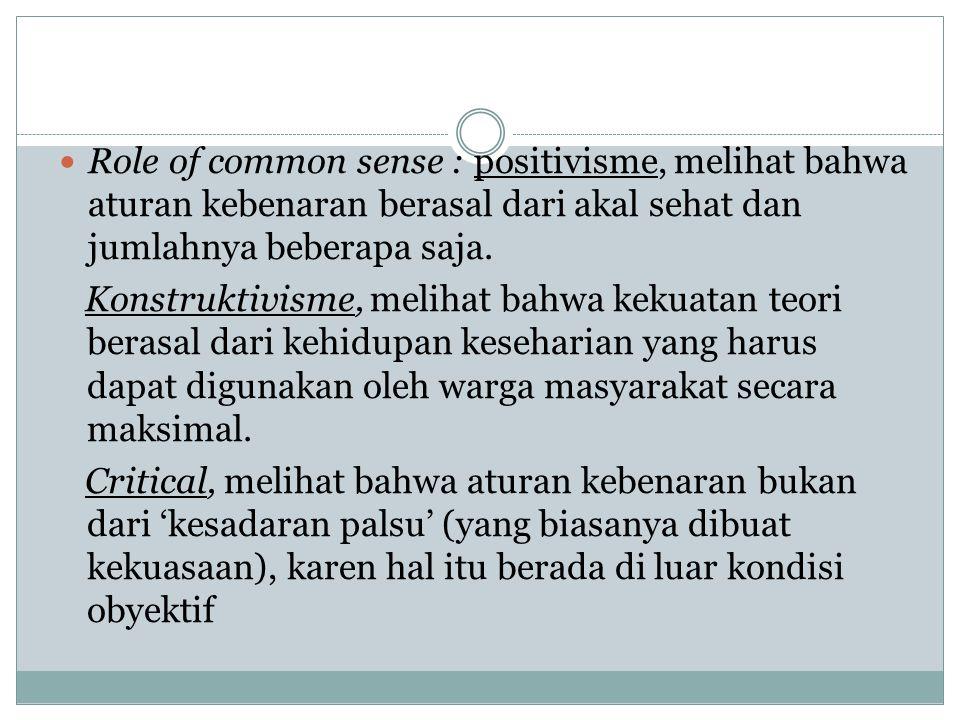 Role of common sense : positivisme, melihat bahwa aturan kebenaran berasal dari akal sehat dan jumlahnya beberapa saja.