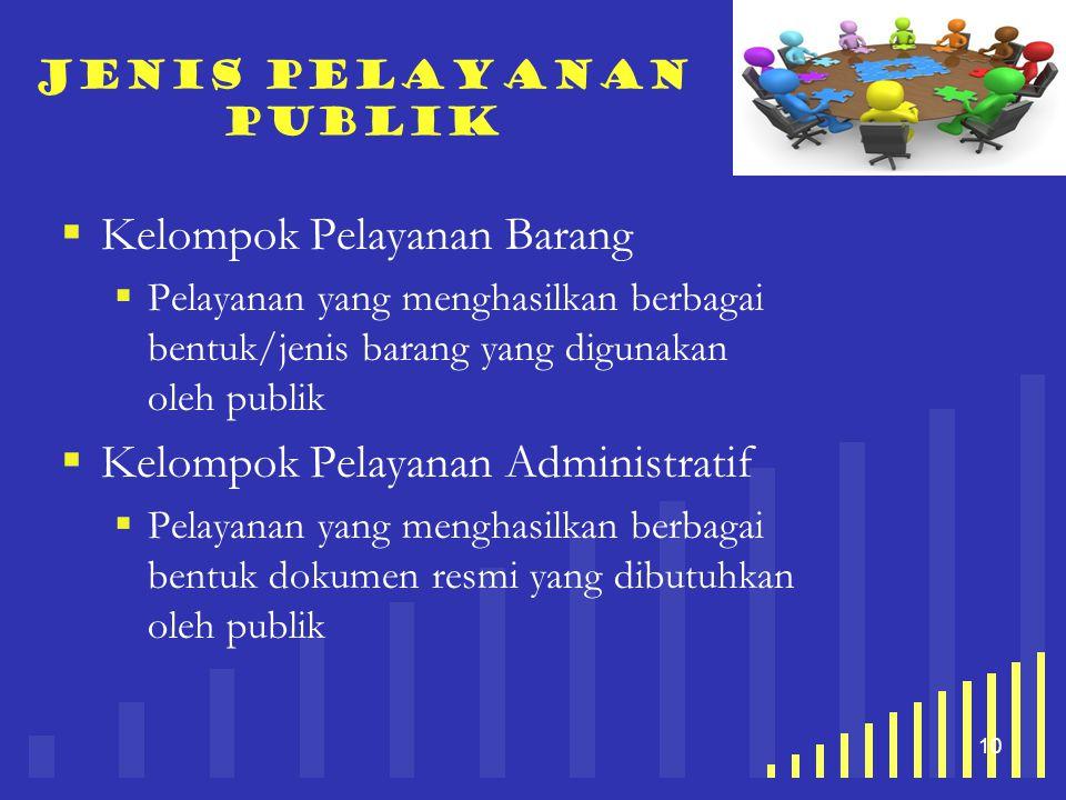 your company name 10 Jenis Pelayanan publik  Kelompok Pelayanan Barang  Pelayanan yang menghasilkan berbagai bentuk/jenis barang yang digunakan oleh
