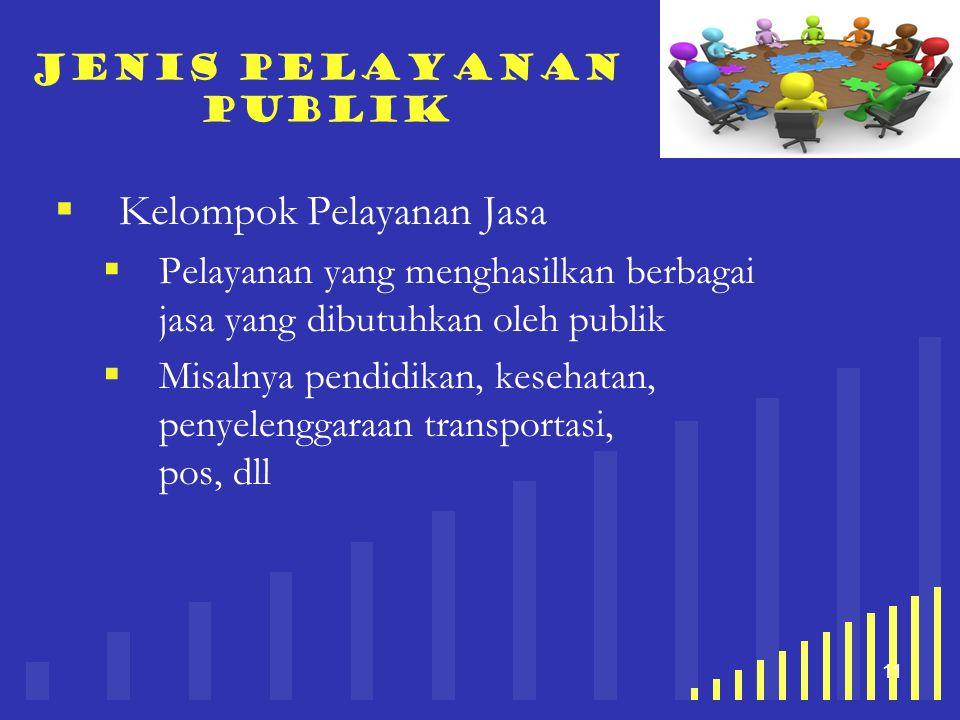 your company name 11 Jenis Pelayanan publik  Kelompok Pelayanan Jasa  Pelayanan yang menghasilkan berbagai jasa yang dibutuhkan oleh publik  Misaln