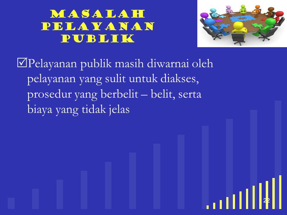 your company name 22 Masalah Pelayanan publik  Pelayanan publik masih diwarnai oleh pelayanan yang sulit untuk diakses, prosedur yang berbelit – beli