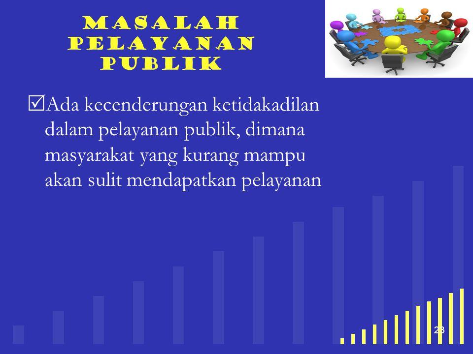 your company name 23 Masalah Pelayanan publik  Ada kecenderungan ketidakadilan dalam pelayanan publik, dimana masyarakat yang kurang mampu akan sulit