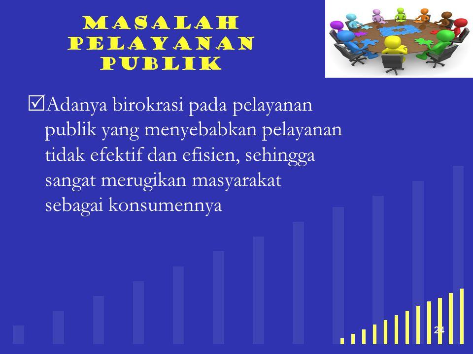your company name 24 Masalah Pelayanan publik  Adanya birokrasi pada pelayanan publik yang menyebabkan pelayanan tidak efektif dan efisien, sehingga