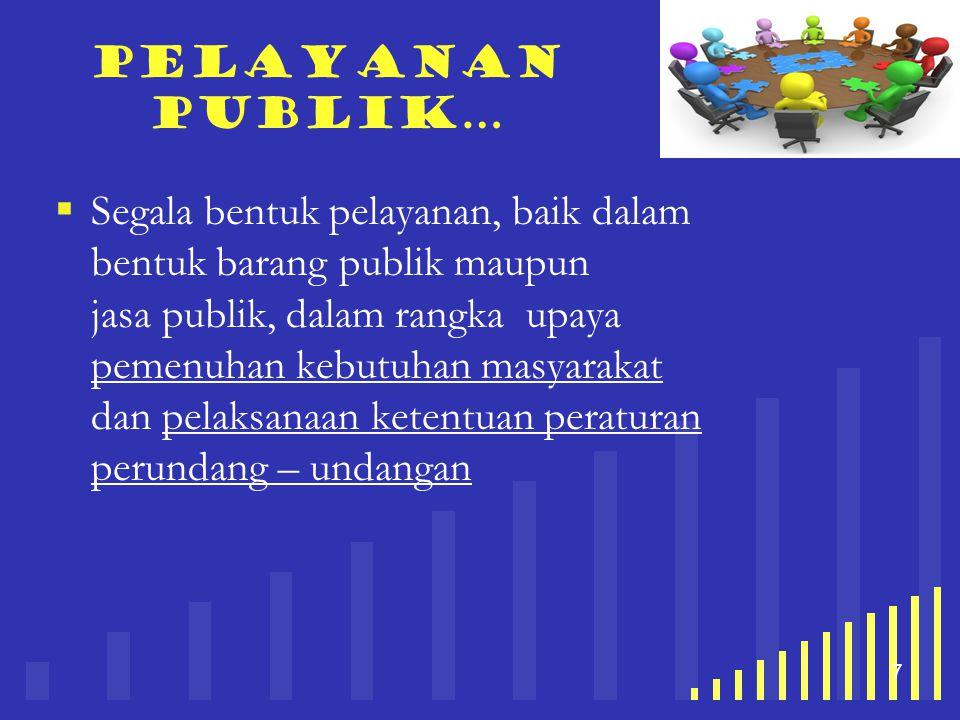 your company name 7 Pelayanan publik…  Segala bentuk pelayanan, baik dalam bentuk barang publik maupun jasa publik, dalam rangka upaya pemenuhan kebu