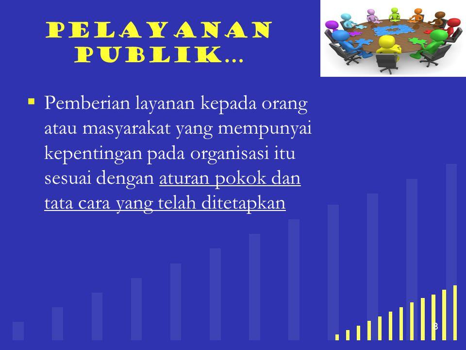 your company name 8 Pelayanan publik…  Pemberian layanan kepada orang atau masyarakat yang mempunyai kepentingan pada organisasi itu sesuai dengan at