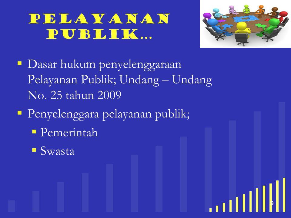 your company name 9 Pelayanan publik…  Dasar hukum penyelenggaraan Pelayanan Publik; Undang – Undang No. 25 tahun 2009  Penyelenggara pelayanan publ