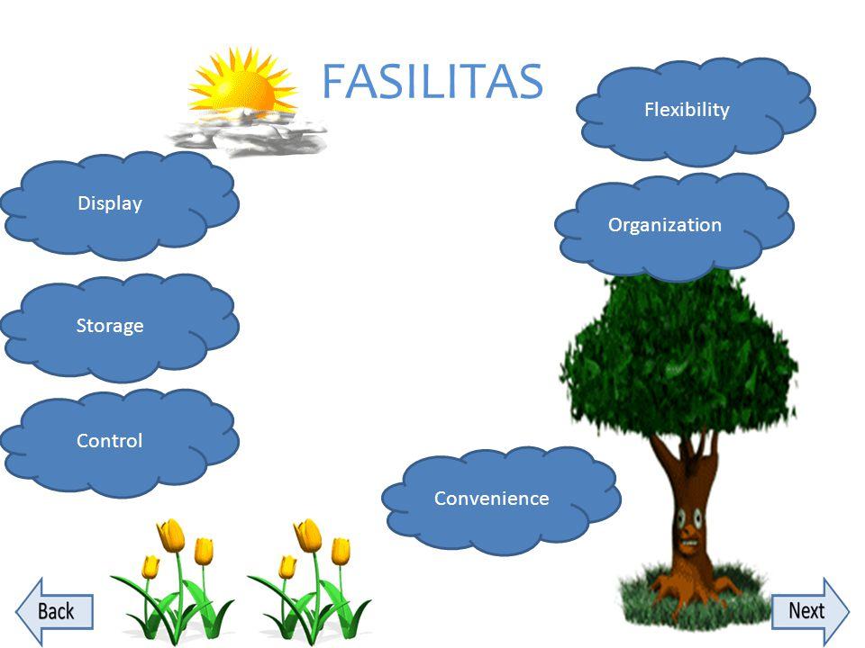 FASILITAS Storage Display Organization Convenience Flexibility Control