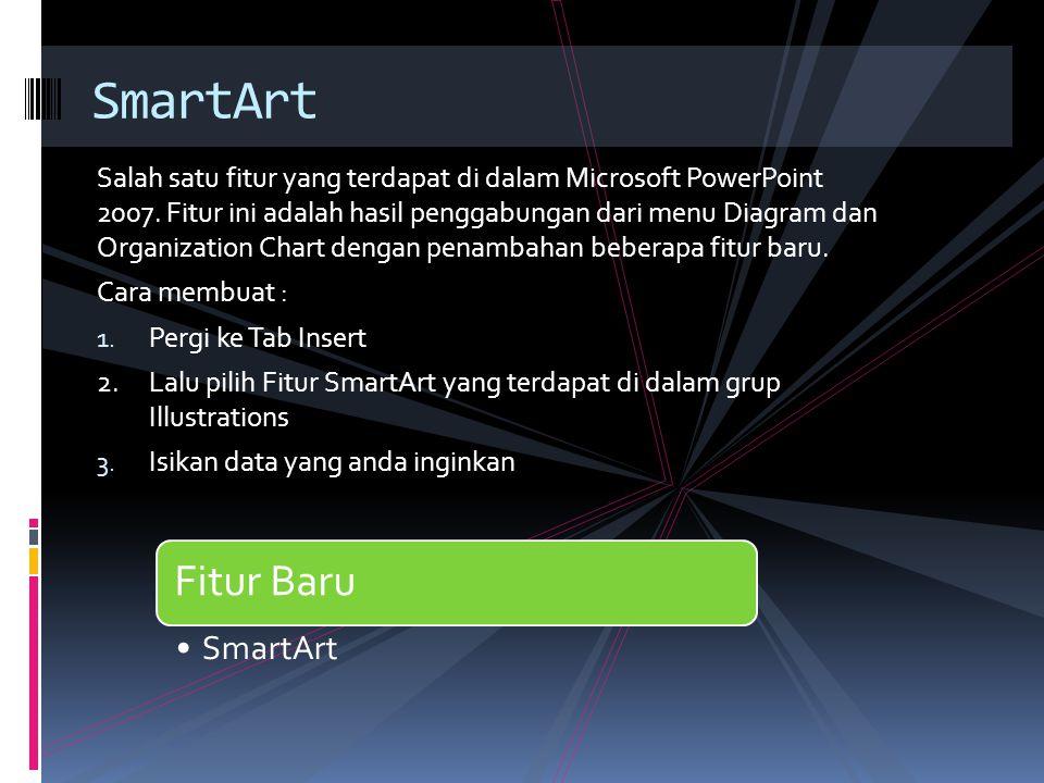 PENGENALAN MICROSOFT POWERPOINT 2007 SmartArt Text Effect Menyisipkan Slide Menambahkan latar belakang slide