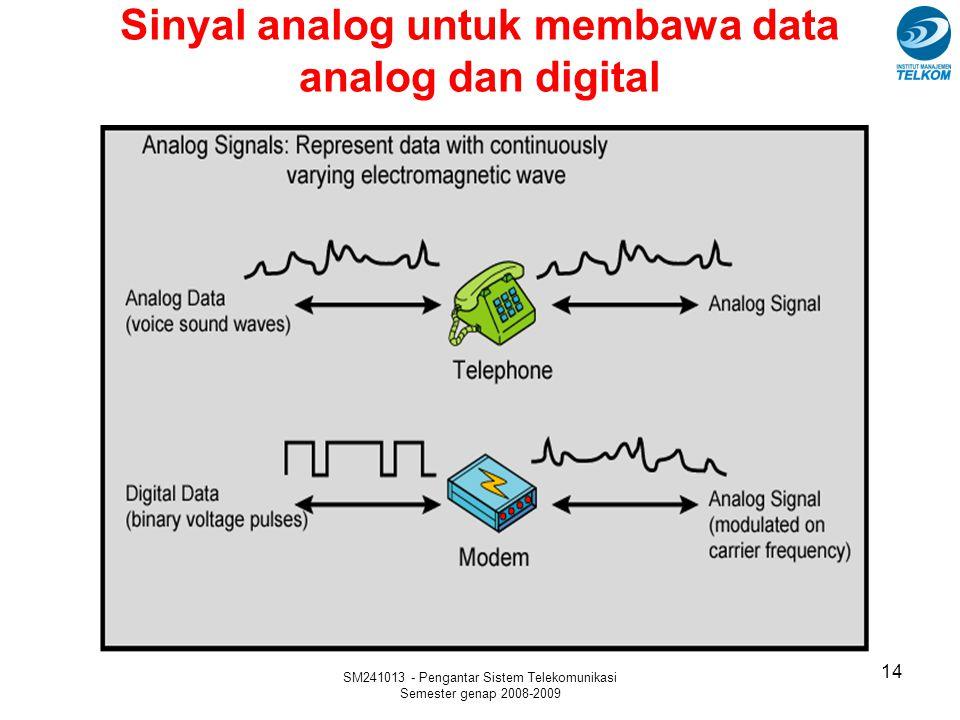SM241013 - Pengantar Sistem Telekomunikasi Semester genap 2008-2009 Sinyal analog untuk membawa data analog dan digital 14