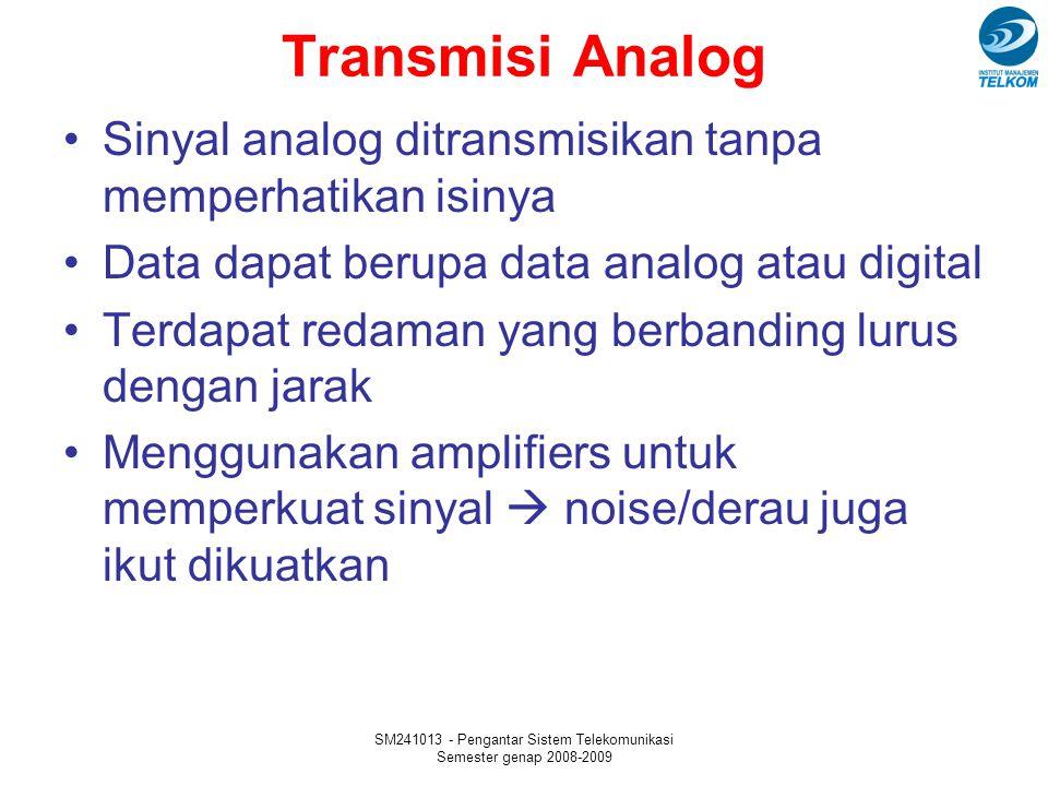 SM241013 - Pengantar Sistem Telekomunikasi Semester genap 2008-2009 Transmisi Analog Sinyal analog ditransmisikan tanpa memperhatikan isinya Data dapa