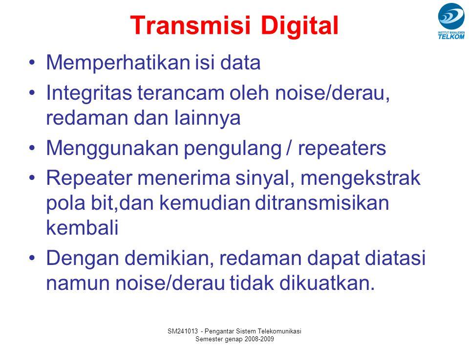 SM241013 - Pengantar Sistem Telekomunikasi Semester genap 2008-2009 Transmisi Digital Memperhatikan isi data Integritas terancam oleh noise/derau, red