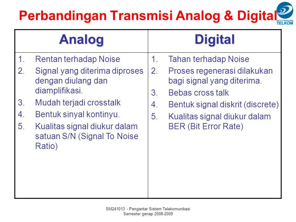 SM241013 - Pengantar Sistem Telekomunikasi Semester genap 2008-2009 Perbandingan Transmisi Analog & Digital AnalogDigital 1.Rentan terhadap Noise 2.Signal yang diterima diproses dengan diulang dan diamplifikasi.