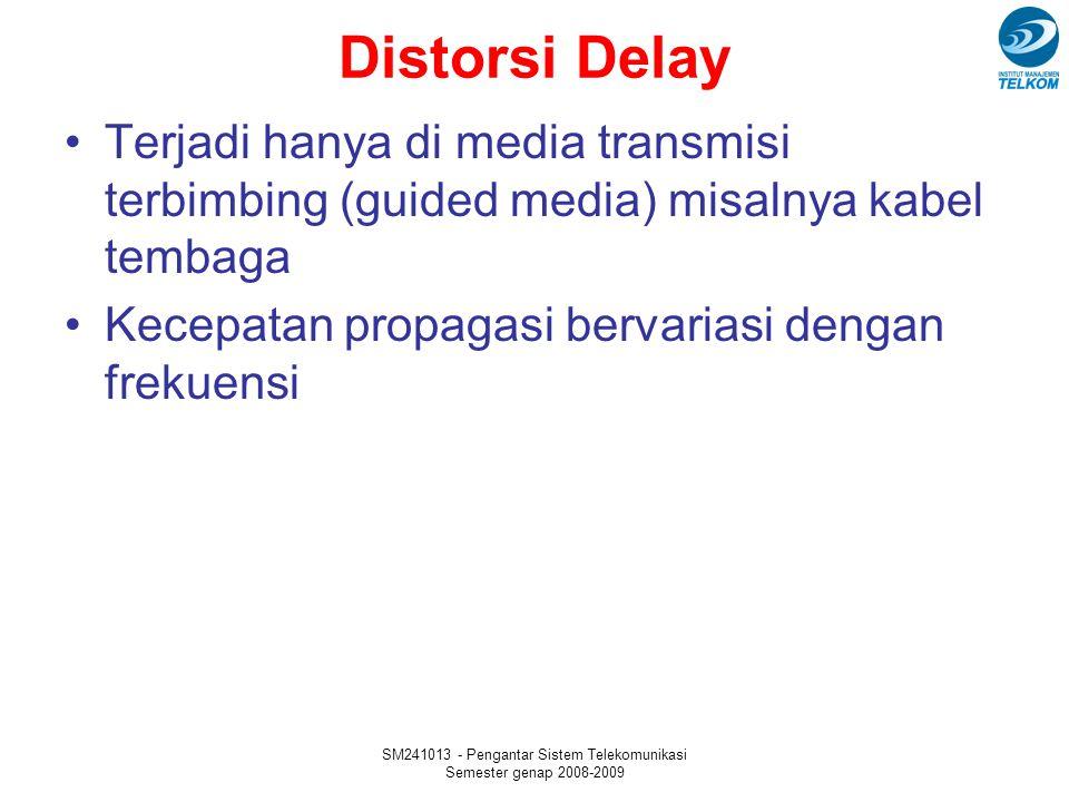 SM241013 - Pengantar Sistem Telekomunikasi Semester genap 2008-2009 Distorsi Delay Terjadi hanya di media transmisi terbimbing (guided media) misalnya kabel tembaga Kecepatan propagasi bervariasi dengan frekuensi