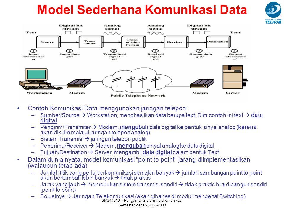SM241013 - Pengantar Sistem Telekomunikasi Semester genap 2008-2009 Model Sederhana Komunikasi Data Contoh Komunikasi Data menggunakan jaringan telepon: –Sumber/Source  Workstation, menghasilkan data berupa text.