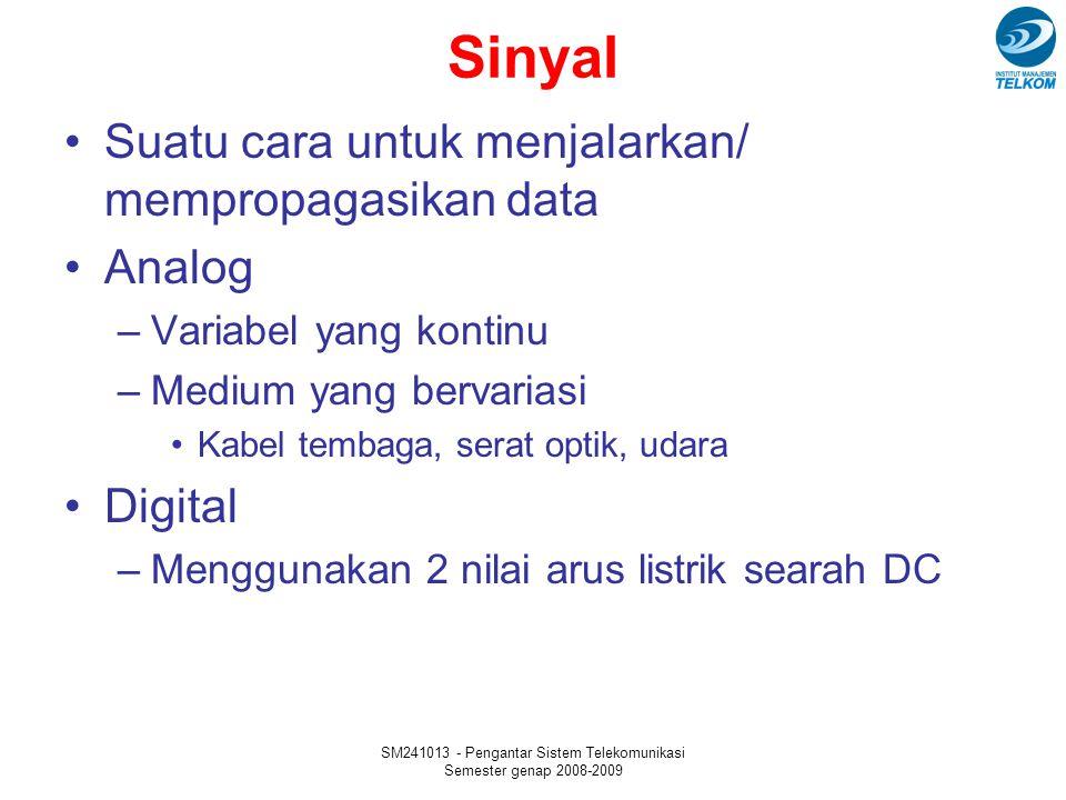 SM241013 - Pengantar Sistem Telekomunikasi Semester genap 2008-2009 Sinyal Suatu cara untuk menjalarkan/ mempropagasikan data Analog –Variabel yang ko