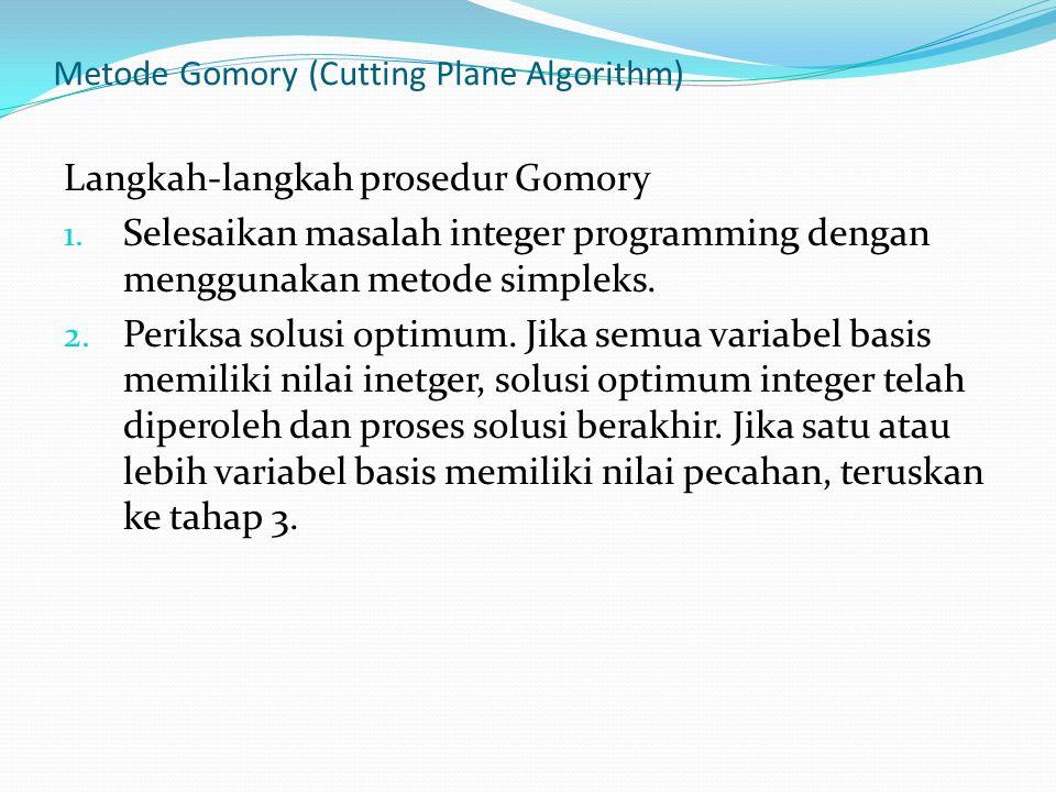 Metode Gomory (Cutting Plane Algorithm) Langkah-langkah prosedur Gomory 1. Selesaikan masalah integer programming dengan menggunakan metode simpleks.