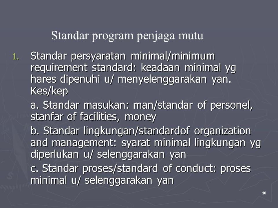 10 1. Standar persyaratan minimal/minimum requirement standard: keadaan minimal yg hares dipenuhi u/ menyelenggarakan yan. Kes/kep a. Standar masukan: