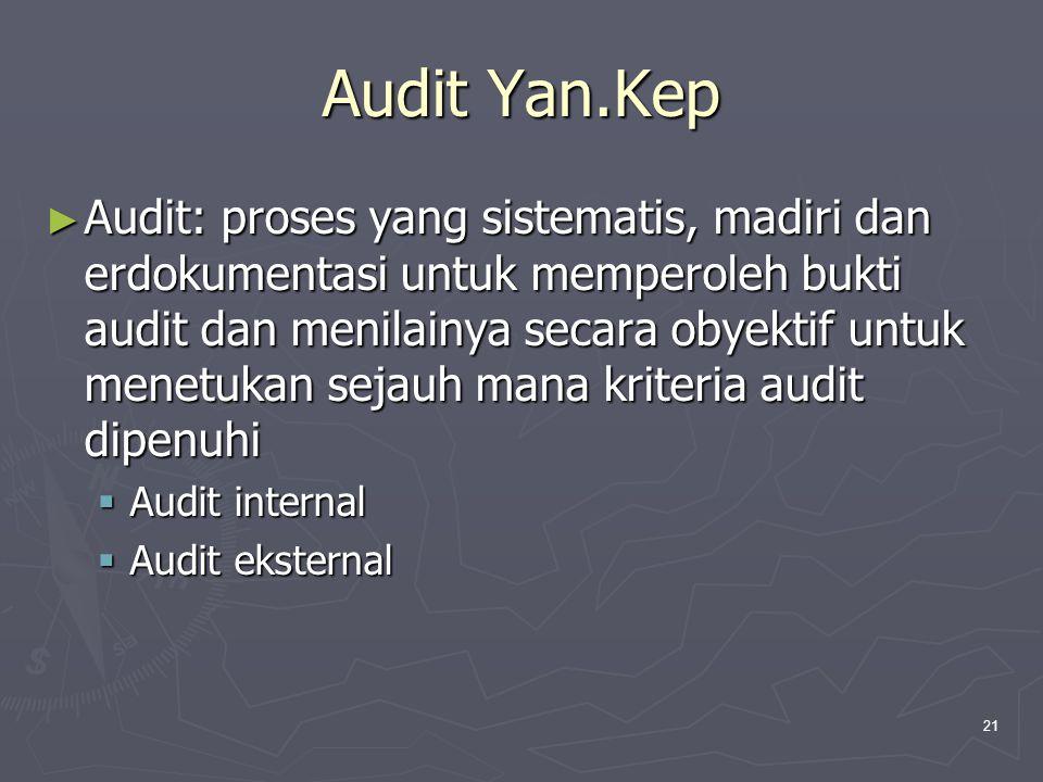21 Audit Yan.Kep ► Audit: proses yang sistematis, madiri dan erdokumentasi untuk memperoleh bukti audit dan menilainya secara obyektif untuk menetukan