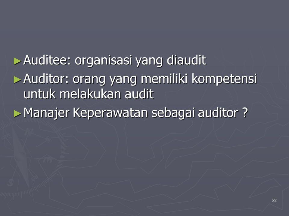 22 ► Auditee: organisasi yang diaudit ► Auditor: orang yang memiliki kompetensi untuk melakukan audit ► Manajer Keperawatan sebagai auditor ?