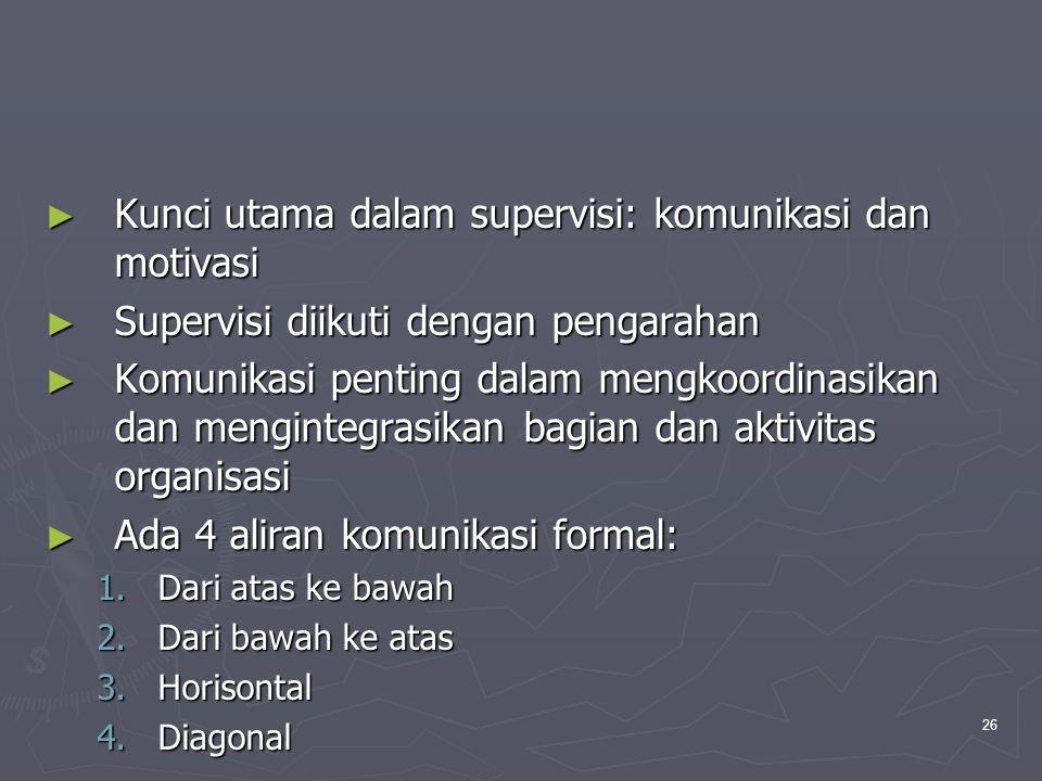 26 ► Kunci utama dalam supervisi: komunikasi dan motivasi ► Supervisi diikuti dengan pengarahan ► Komunikasi penting dalam mengkoordinasikan dan mengi