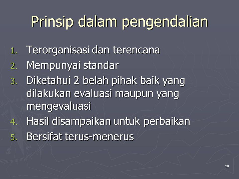 28 Prinsip dalam pengendalian 1. Terorganisasi dan terencana 2. Mempunyai standar 3. Diketahui 2 belah pihak baik yang dilakukan evaluasi maupun yang