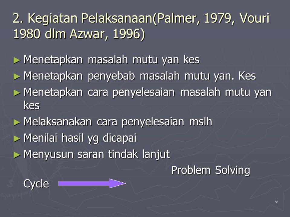 6 2. Kegiatan Pelaksanaan(Palmer, 1979, Vouri 1980 dlm Azwar, 1996) ► Menetapkan masalah mutu yan kes ► Menetapkan penyebab masalah mutu yan. Kes ► Me