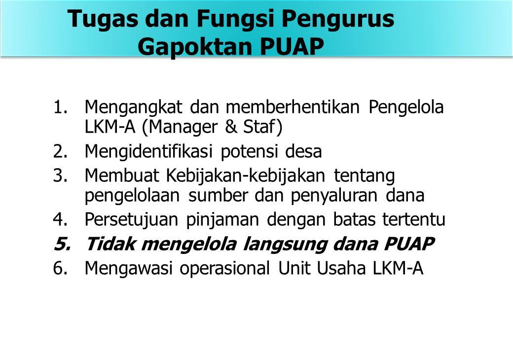 1.Mengangkat dan memberhentikan Pengelola LKM-A (Manager & Staf) 2.Mengidentifikasi potensi desa 3.Membuat Kebijakan-kebijakan tentang pengelolaan sum