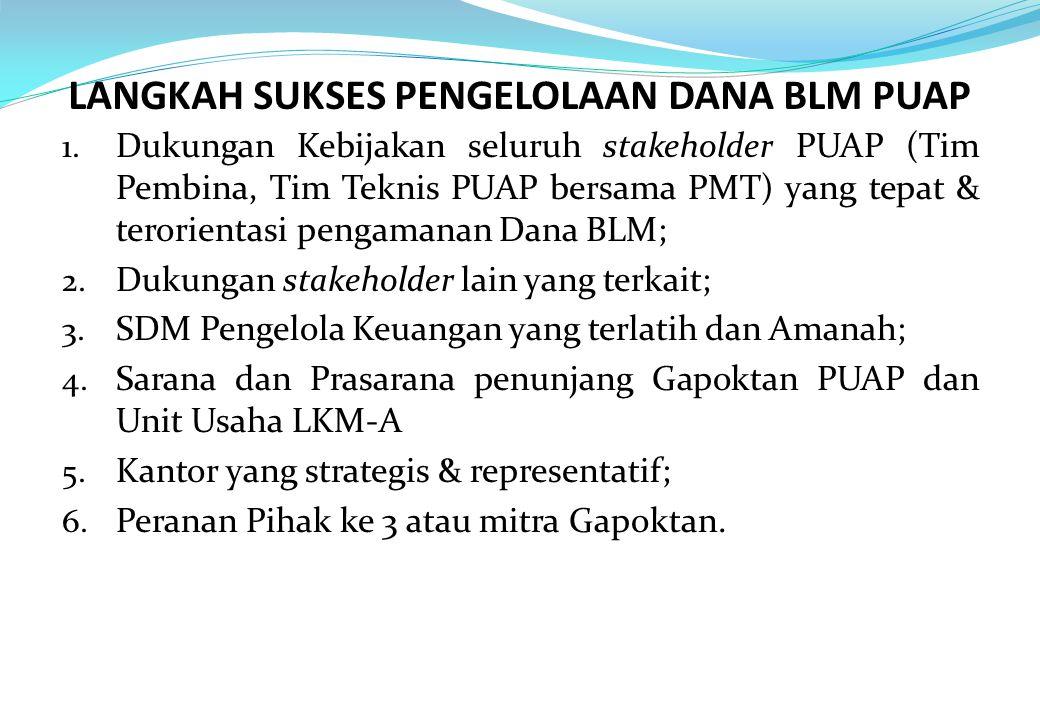 LANGKAH SUKSES PENGELOLAAN DANA BLM PUAP 1. Dukungan Kebijakan seluruh stakeholder PUAP (Tim Pembina, Tim Teknis PUAP bersama PMT) yang tepat & terori
