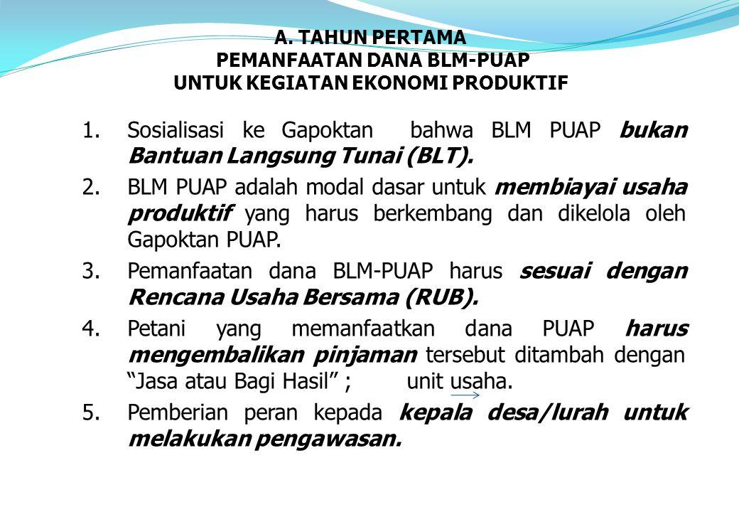 1.Sosialisasi ke Gapoktan bahwa BLM PUAP bukan Bantuan Langsung Tunai (BLT). 2.BLM PUAP adalah modal dasar untuk membiayai usaha produktif yang harus