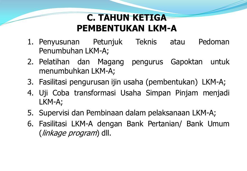 1.Penyusunan Petunjuk Teknis atau Pedoman Penumbuhan LKM-A; 2.Pelatihan dan Magang pengurus Gapoktan untuk menumbuhkan LKM-A; 3.Fasilitasi pengurusan