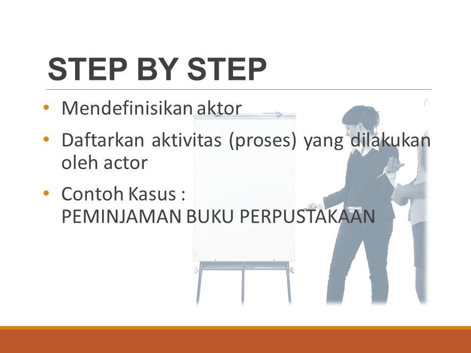 STEP BY STEP Mendefinisikan aktor Daftarkan aktivitas (proses) yang dilakukan oleh actor Contoh Kasus : PEMINJAMAN BUKU PERPUSTAKAAN