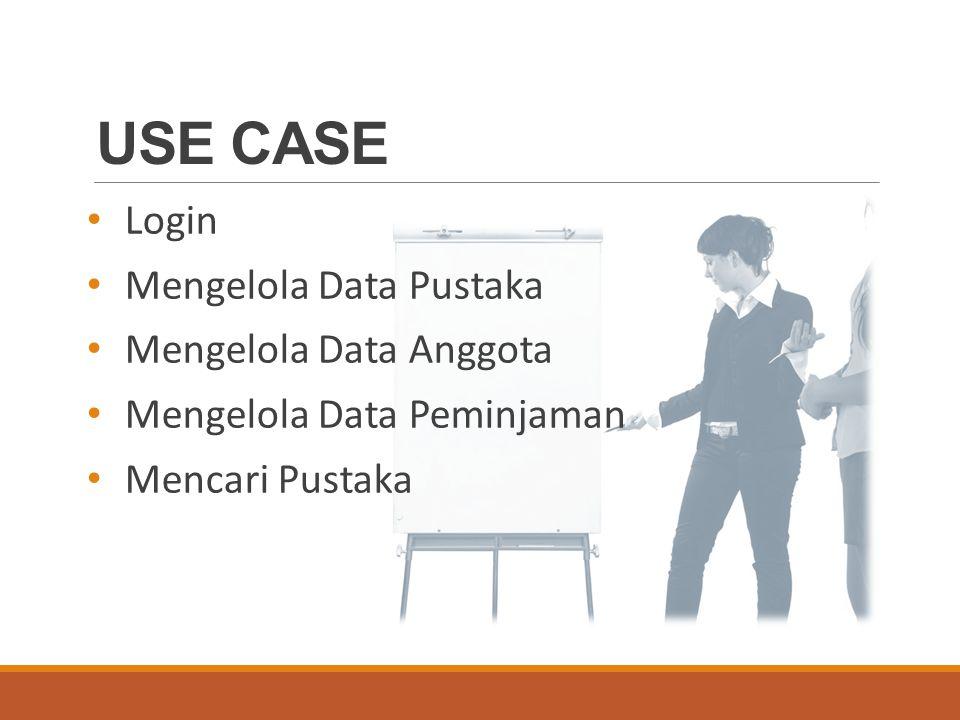 USE CASE Petugas Perpustakaan Login Mengelola Data Pustaka Mengelola Data Anggota Mengelola Data Peminjaman Pengunjung Perpustakaan Mencari Pustaka >