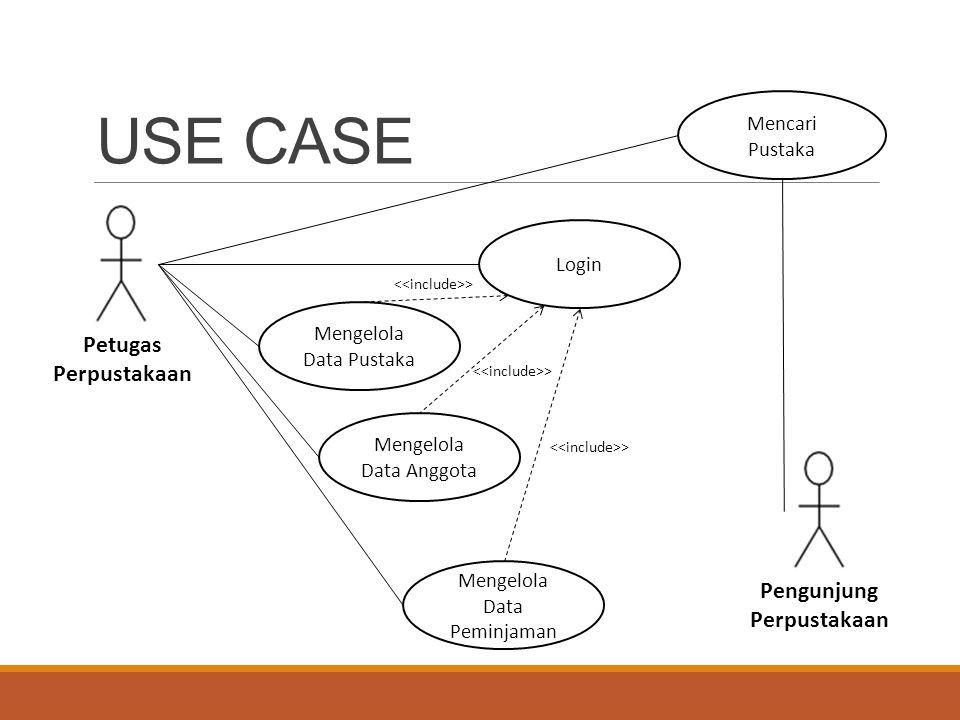 PENERAPAN USE CASE Ayo kita coba terapkan ke dalam studi kasus masing-masing