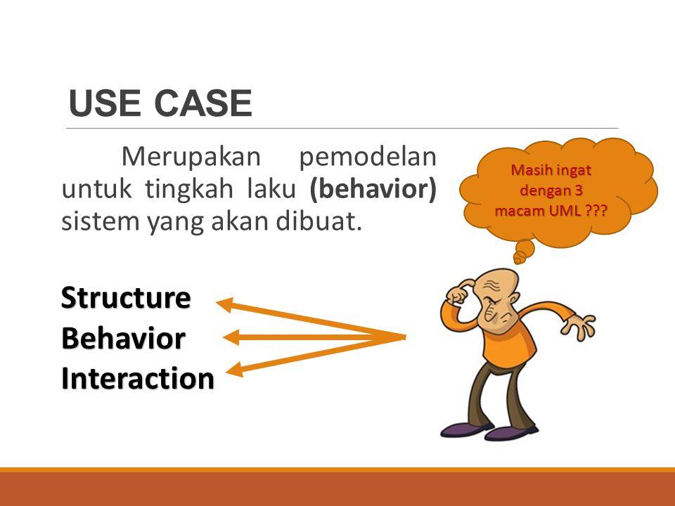 USE CASE Merupakan pemodelan untuk tingkah laku (behavior) sistem yang akan dibuat. Masih ingat dengan 3 macam UML ??? StructureBehaviorInteraction