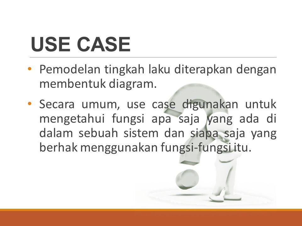 USE CASE Pemodelan tingkah laku diterapkan dengan membentuk diagram. Secara umum, use case digunakan untuk mengetahui fungsi apa saja yang ada di dala