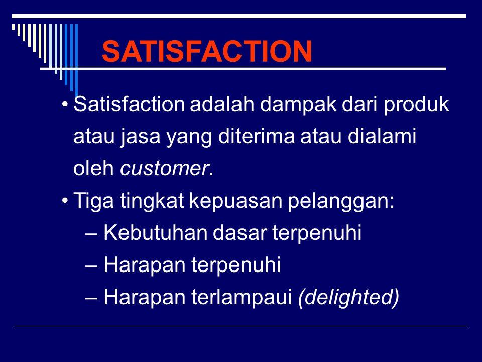 SATISFACTION Satisfaction adalah dampak dari produk atau jasa yang diterima atau dialami oleh customer. Tiga tingkat kepuasan pelanggan: – Kebutuhan d