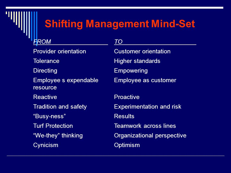 Shifting Management Mind-Set FROM_________________TO______________________ Provider orientationCustomer orientation ToleranceHigher standards DirectingEmpowering Employee s expendable resource Employee as customer ReactiveProactive Tradition and safetyExperimentation and risk Busy-ness Results Turf ProtectionTeamwork across lines We-they thinkingOrganizational perspective CynicismOptimism