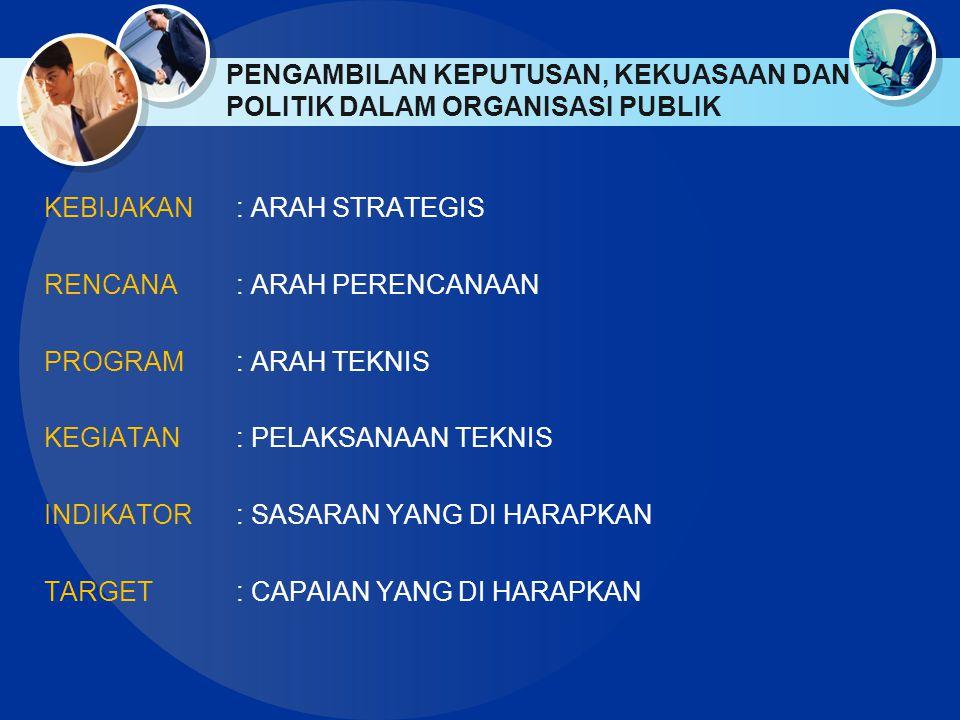 PENGAMBILAN KEPUTUSAN, KEKUASAAN DAN POLITIK DALAM ORGANISASI PUBLIK KEBIJAKAN: ARAH STRATEGIS RENCANA: ARAH PERENCANAAN PROGRAM: ARAH TEKNIS KEGIATAN