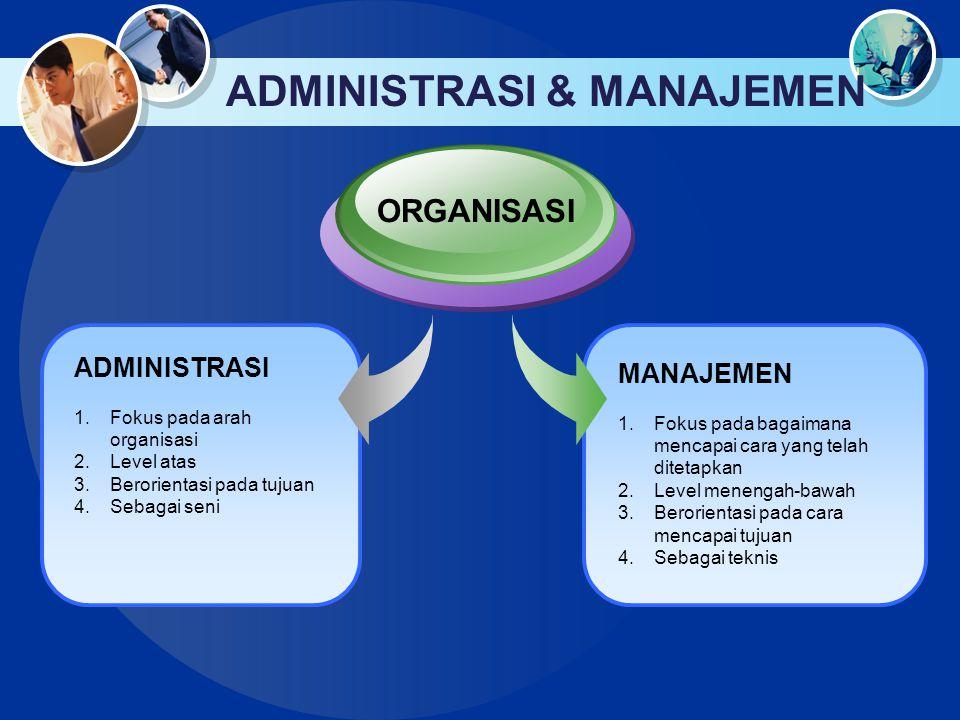 ADMINISTRASI & MANAJEMEN ADMINISTRASI 1.Fokus pada arah organisasi 2.Level atas 3.Berorientasi pada tujuan 4.Sebagai seni ORGANISASI MANAJEMEN 1.Fokus