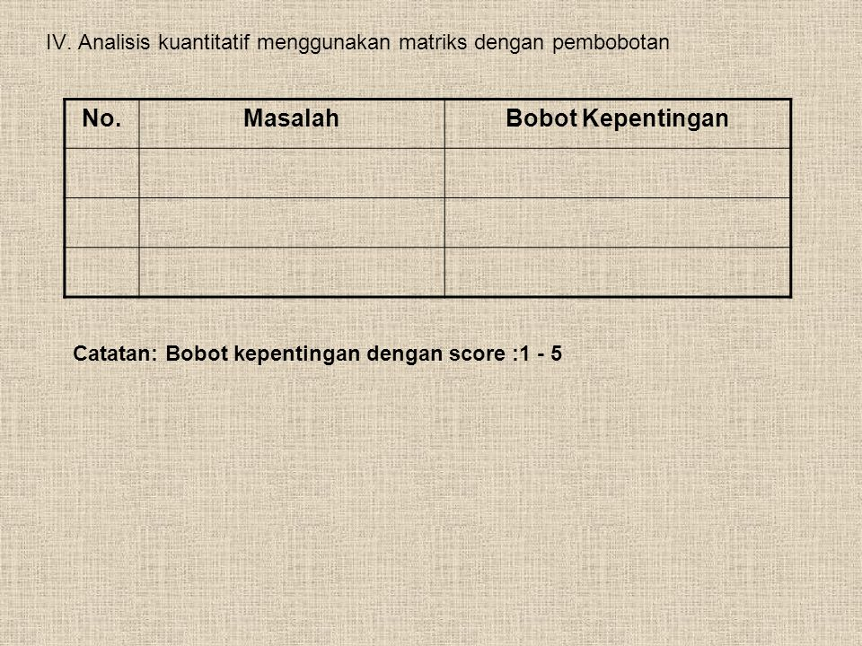 Catatan: Bobot kepentingan dengan score :1 - 5 IV. Analisis kuantitatif menggunakan matriks dengan pembobotan No.MasalahBobot Kepentingan