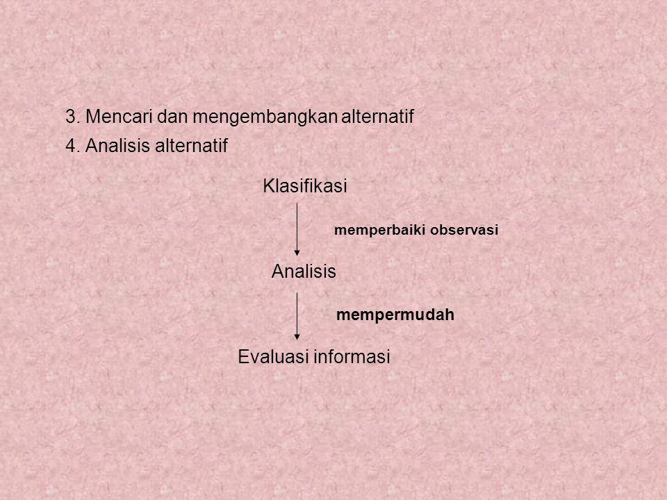 3. Mencari dan mengembangkan alternatif 4. Analisis alternatif Klasifikasi memperbaiki observasi Analisis mempermudah Evaluasi informasi