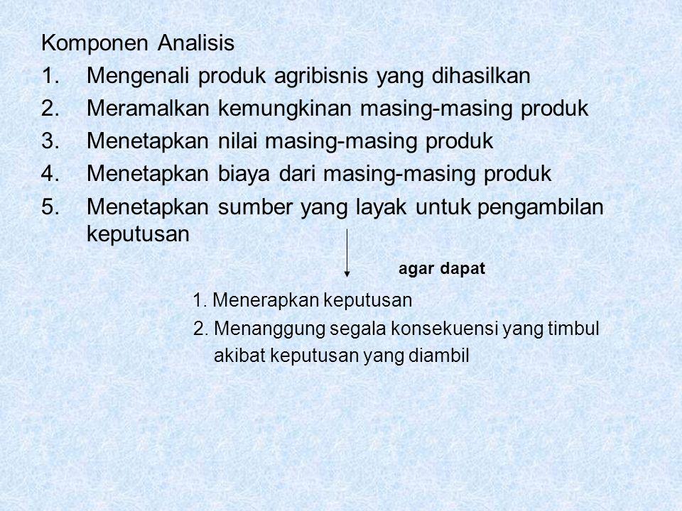 Komponen Analisis 1.Mengenali produk agribisnis yang dihasilkan 2.Meramalkan kemungkinan masing-masing produk 3.Menetapkan nilai masing-masing produk
