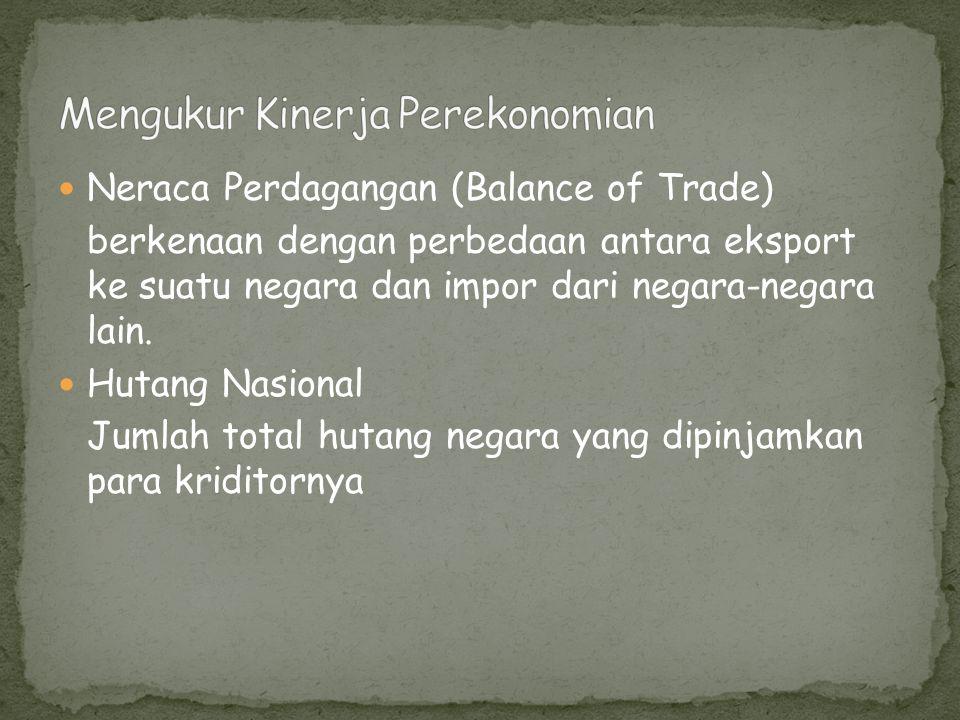 Neraca Perdagangan (Balance of Trade) berkenaan dengan perbedaan antara eksport ke suatu negara dan impor dari negara-negara lain.
