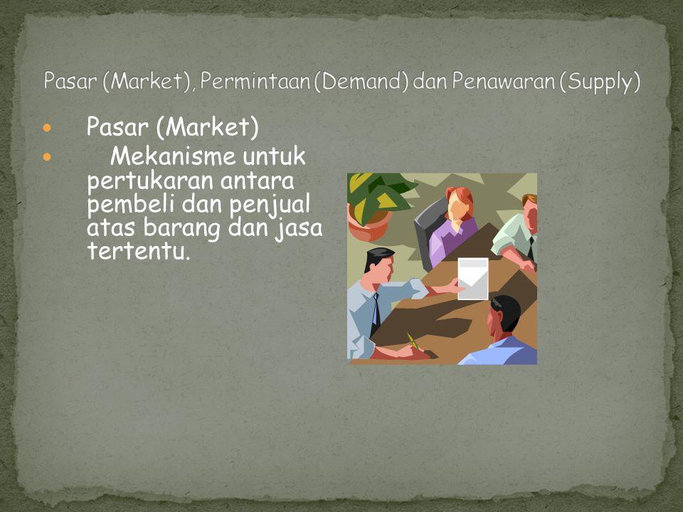 Pasar (Market) Mekanisme untuk pertukaran antara pembeli dan penjual atas barang dan jasa tertentu.