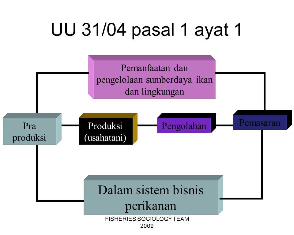 FISHERIES SOCIOLOGY TEAM 2009 UU 31/04 pasal 1 ayat 1 Pra produksi Pemanfaatan dan pengelolaan sumberdaya ikan dan lingkungan Dalam sistem bisnis peri