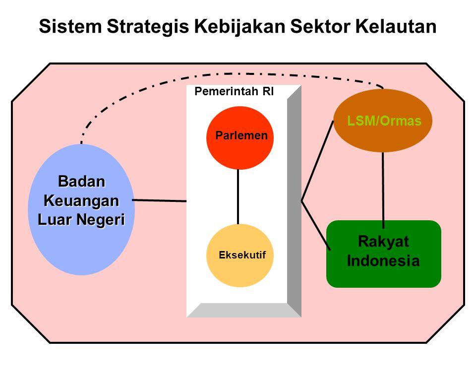 Sistem Strategis Kebijakan Sektor Kelautan Badan Keuangan Luar Negeri LSM/Ormas Rakyat Indonesia Parlemen Eksekutif Pemerintah RI