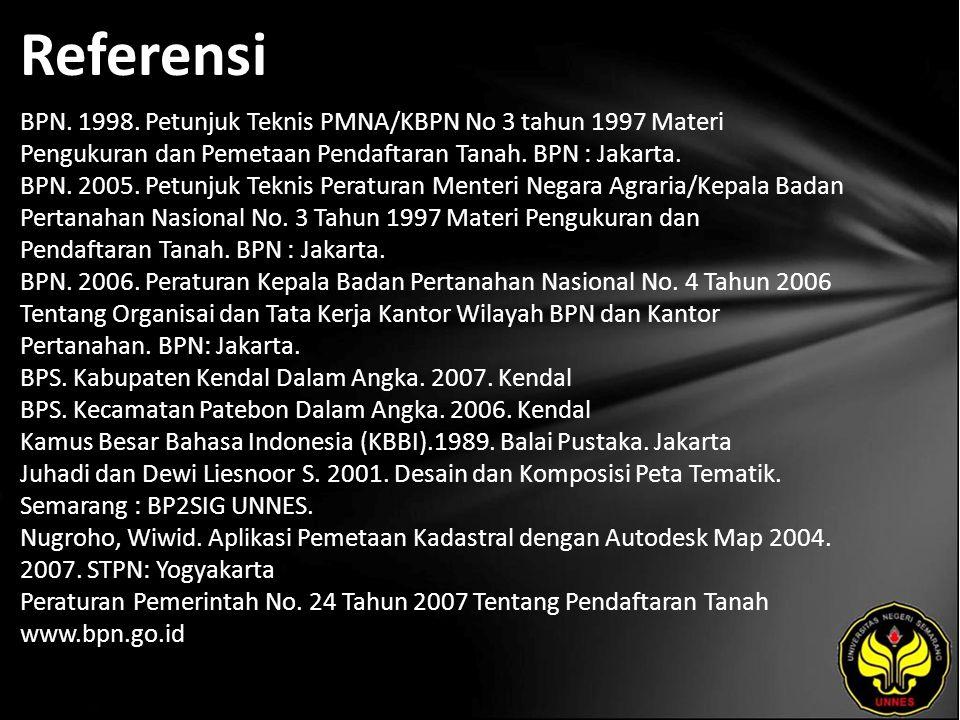 Referensi BPN. 1998.