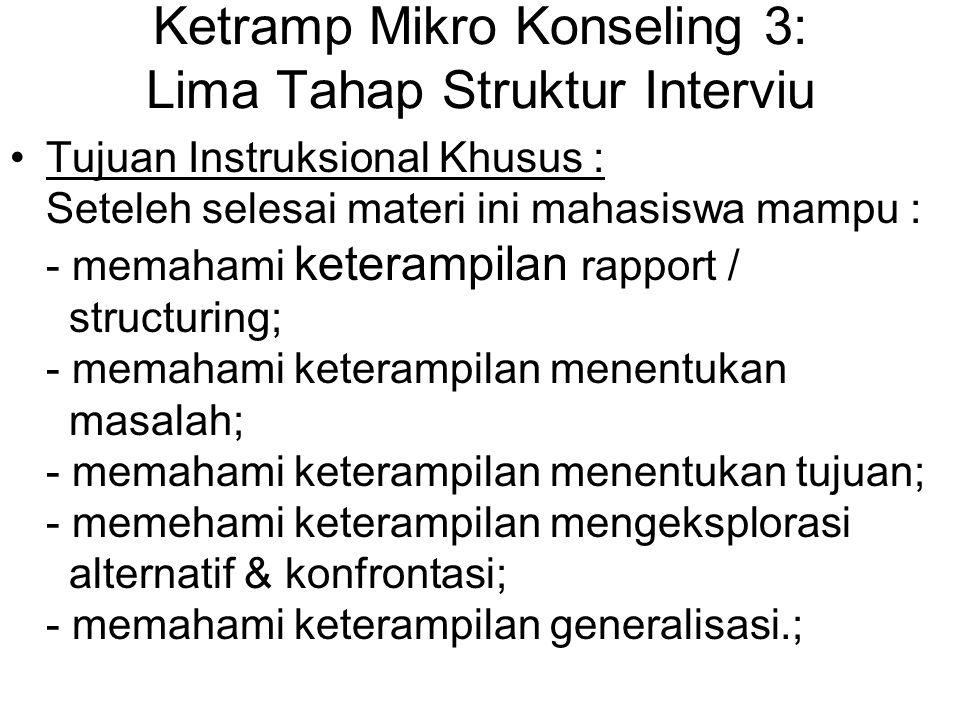 Ketramp Mikro Konseling 3: Lima Tahap Struktur Interviu Tujuan Instruksional Khusus : Seteleh selesai materi ini mahasiswa mampu : - memahami keteramp
