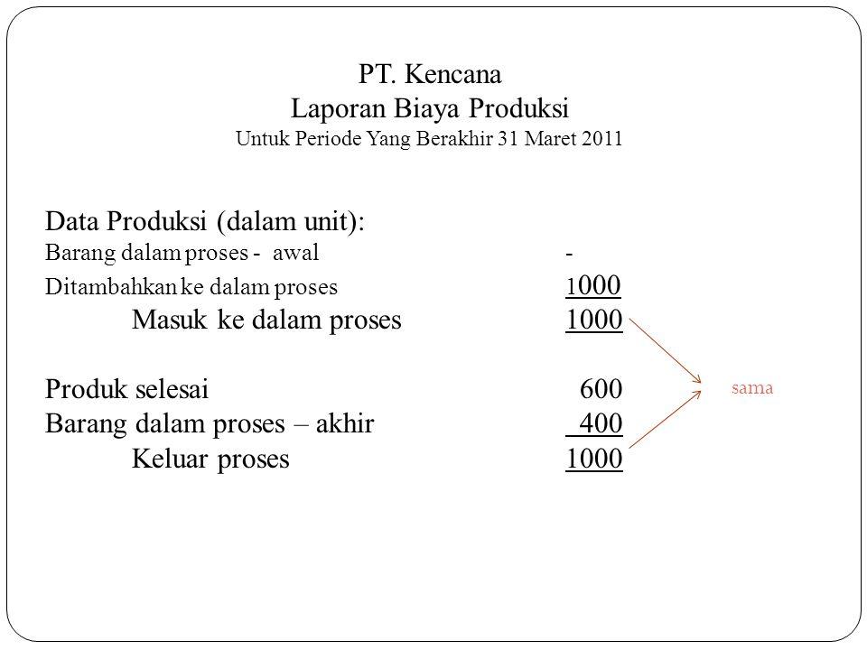 Akumulasi Biaya Produksi; Alokasi Biaya Produksi; Alokasi untuk Barang Dalam Proses – Akhir: Bahan Baku400 * Rp.