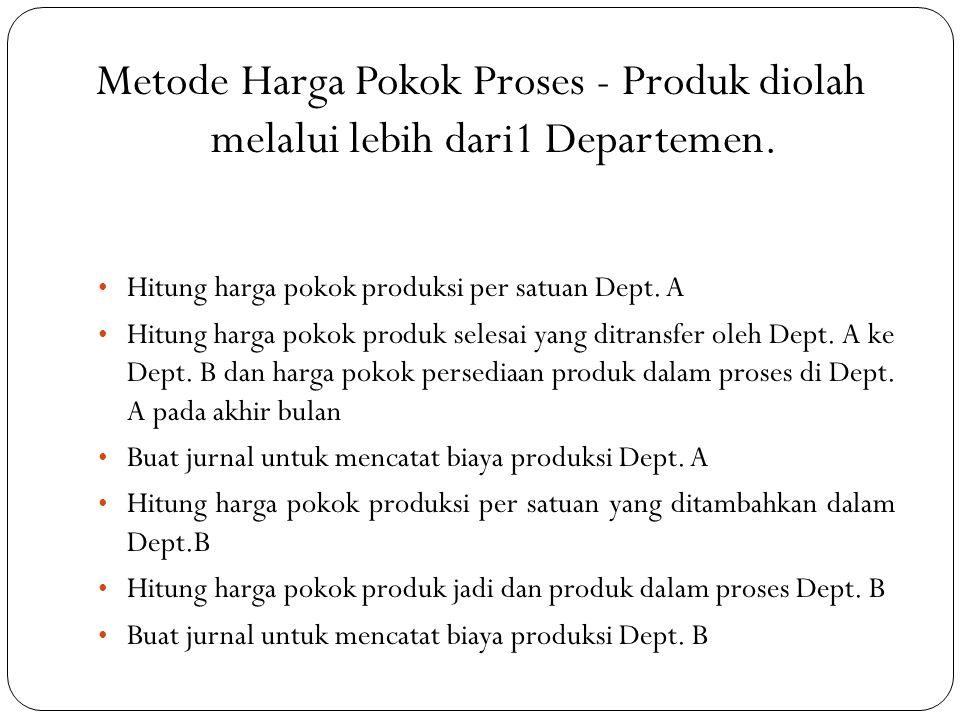1.PT. CITRA memiliki 2 Departemen Produksi (Dept.